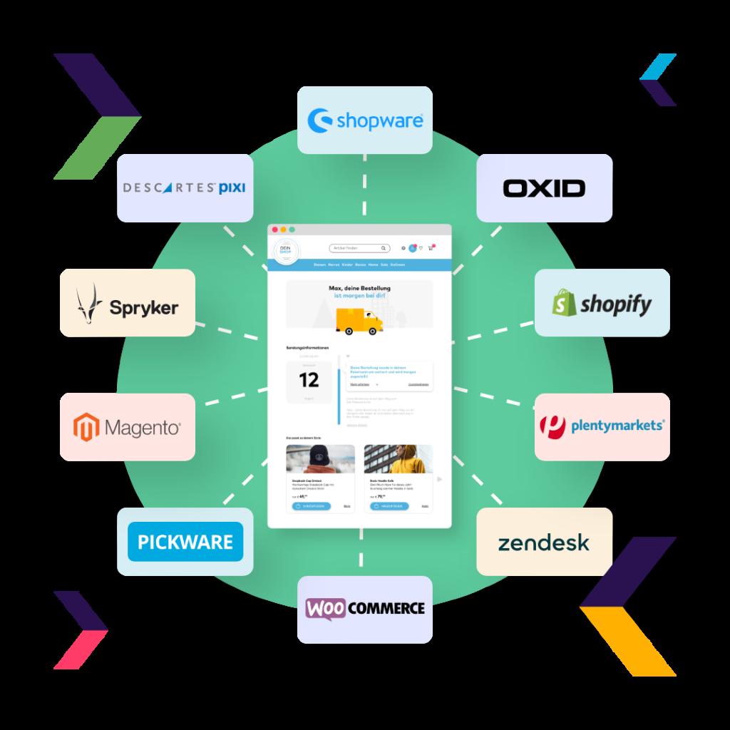 PAQATO bietet zahlreiche Integrationen für verschiedene Shopsysteme