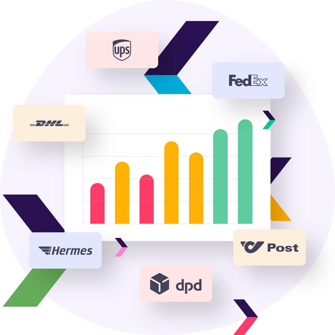 Mit QONTROL hast du ab heute den vollen Überblick über die Performance deiner KEP-Dienstleister